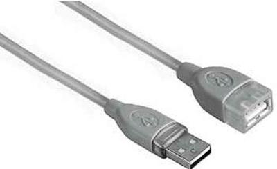 Кабель-удлинитель HAMA 45027 USB A-A 1,8м