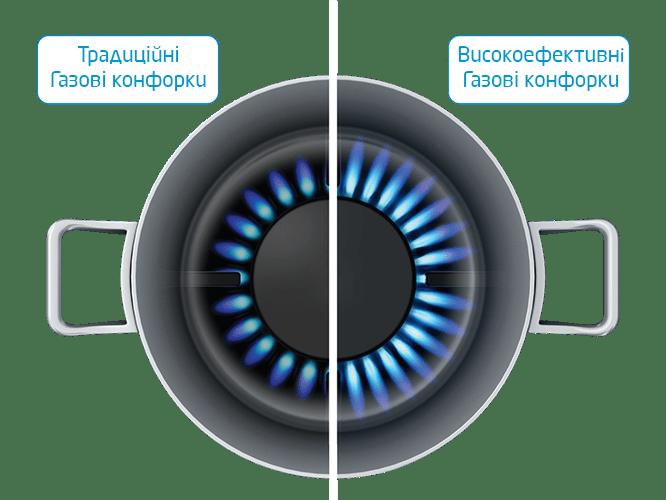 Поверхня газова BEKO HILG 64225 S, фото 1