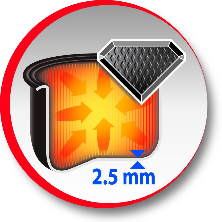 Мультиварка-скороварка MOULINEX CE502832, фото 4