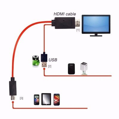 схема подключения смартфона к телевизору