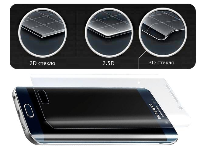 виды защитных стекол для смартфонов